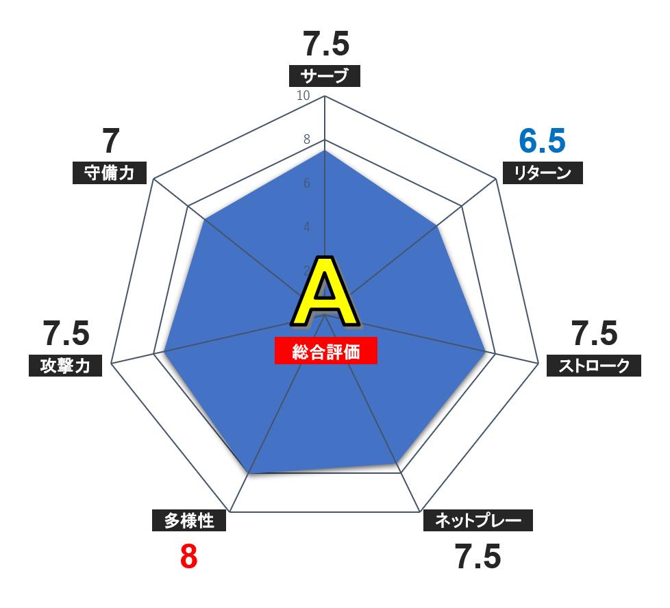 f:id:Kei32417:20200506204549p:plain
