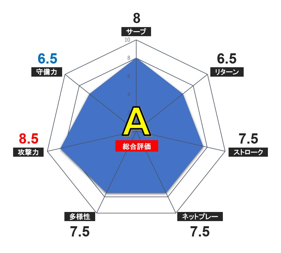 f:id:Kei32417:20200510183436p:plain