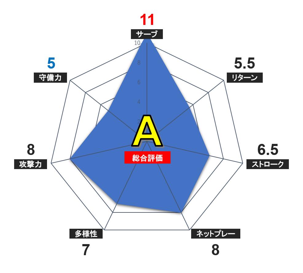 f:id:Kei32417:20200524163651p:plain
