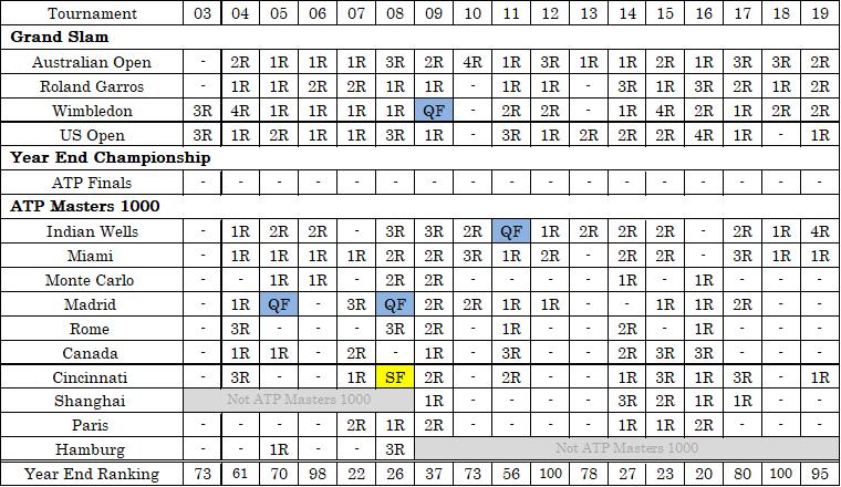 f:id:Kei32417:20200524170035p:plain