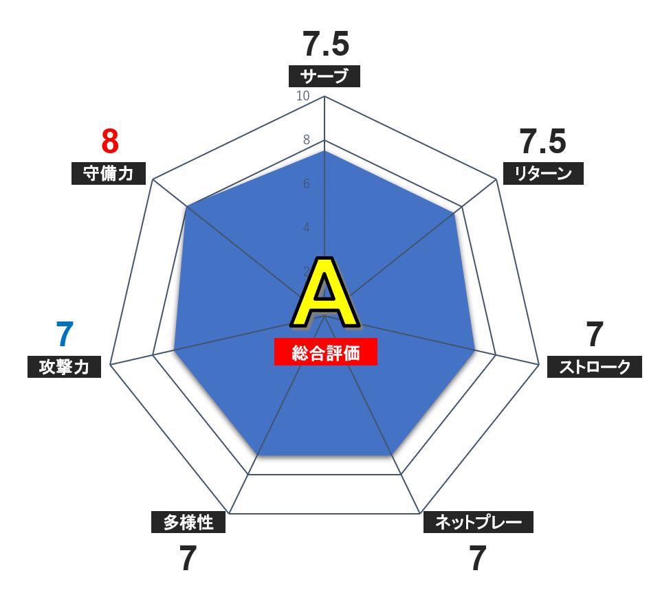 f:id:Kei32417:20200627014055p:plain