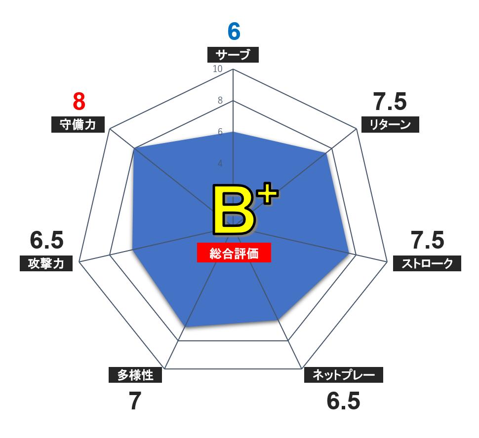 f:id:Kei32417:20200628172744p:plain