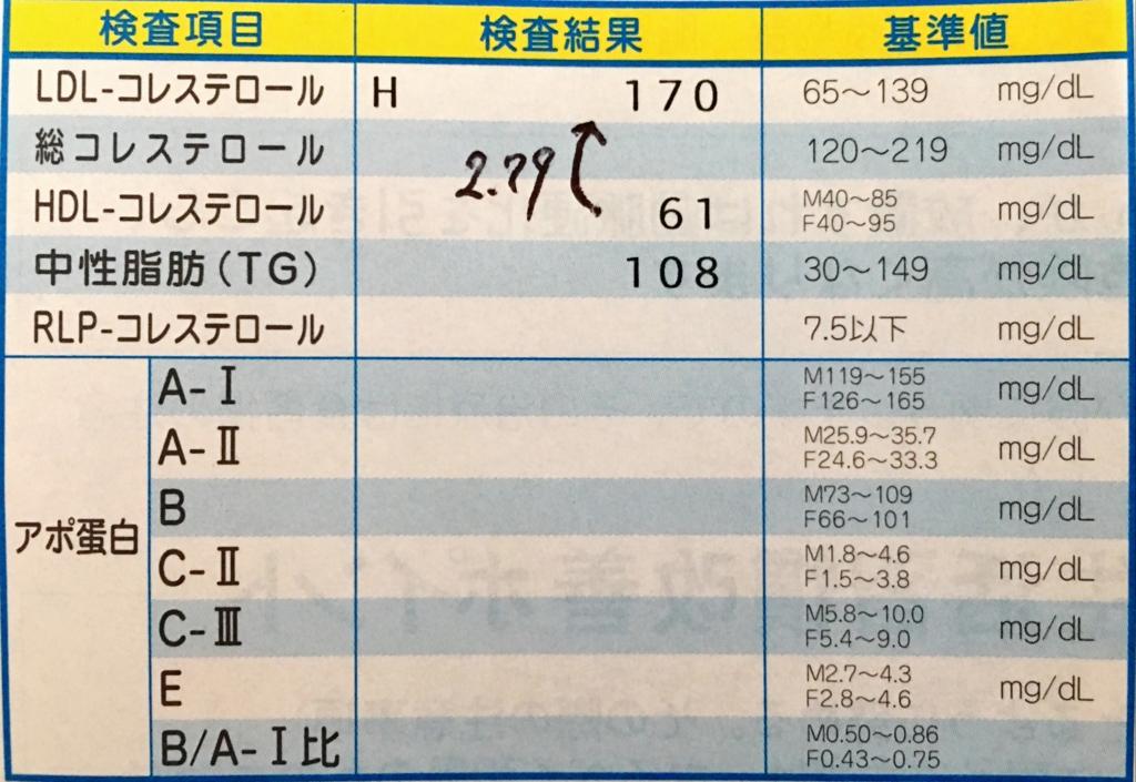 f:id:KeiIto:20170327102455j:plain