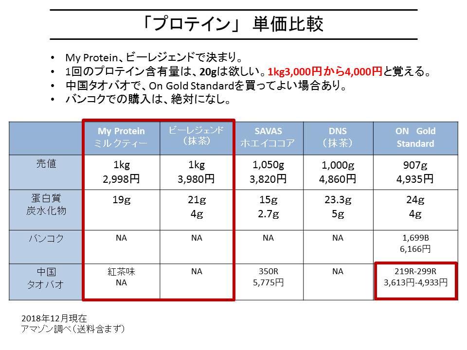 f:id:KeiIto:20181214113641j:plain