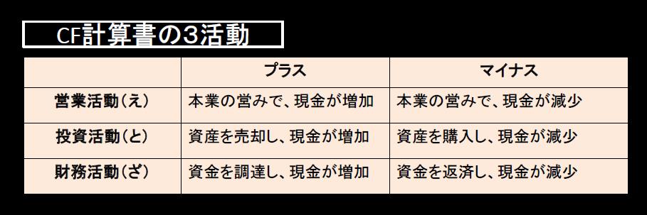 f:id:KeiIto:20200427114705p:plain