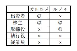 f:id:KeiIto:20200506125249p:plain