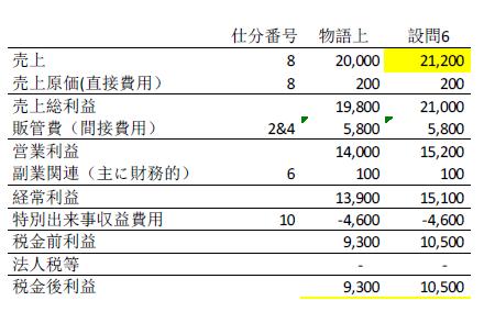 f:id:KeiIto:20200506125354p:plain