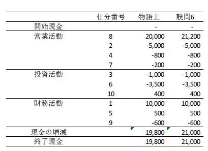 f:id:KeiIto:20200506125440p:plain