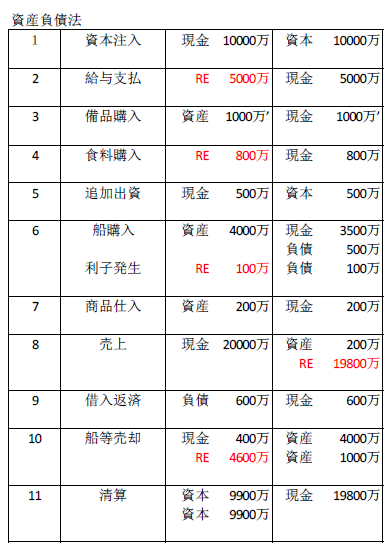 f:id:KeiIto:20200506125605p:plain