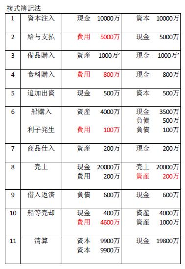 f:id:KeiIto:20200506125642p:plain