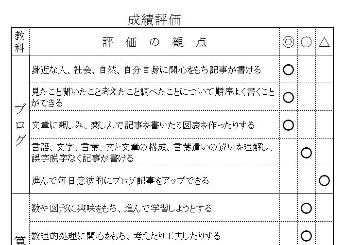 f:id:KeiPapa:20200426015338j:plain