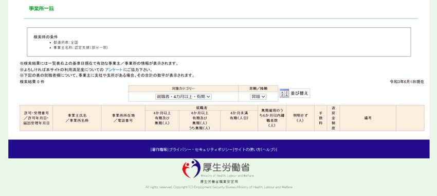 f:id:KeiPapa:20210703190227j:plain