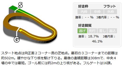 f:id:Keibalife:20190107083134p:plain