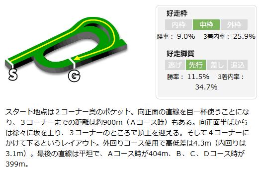 f:id:Keibalife:20190107205201p:plain