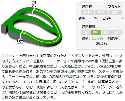 f:id:Keibalife:20190109000958p:plain