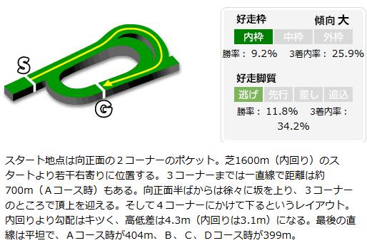 f:id:Keibalife:20190109014413p:plain