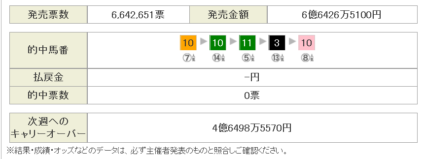 f:id:Keibalife:20190303163135p:plain