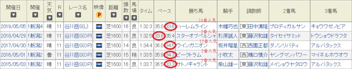 f:id:Keibalife:20200504081801p:plain