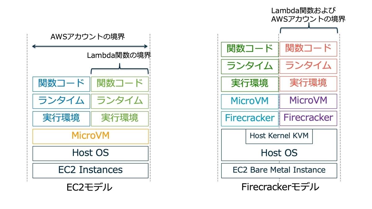 f:id:Keisuke69:20200928220439j:plain