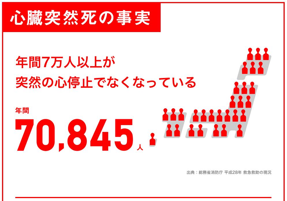 f:id:KeisukeIwama:20181010222250p:plain