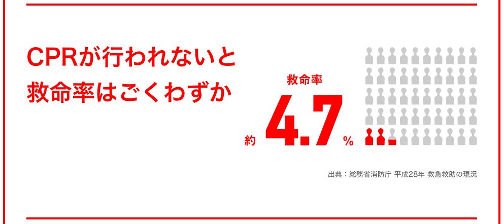 f:id:KeisukeIwama:20181010222306p:plain