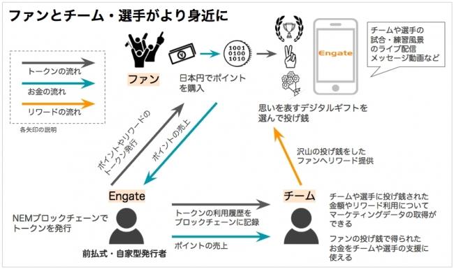 f:id:KeisukeIwama:20181022202158j:plain
