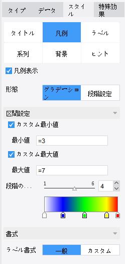 FineReportグラフ作成