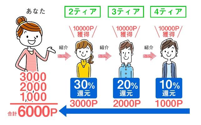 f:id:KeiyuSite:20200506120639j:plain