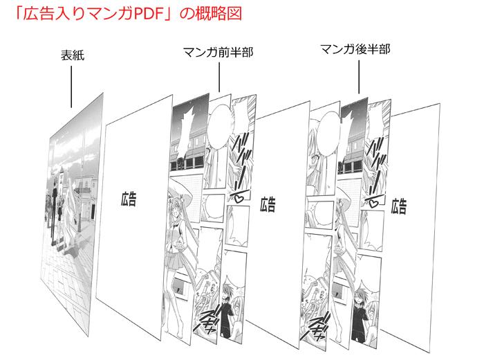 f:id:KenAkamatsu:20101109090438j:image