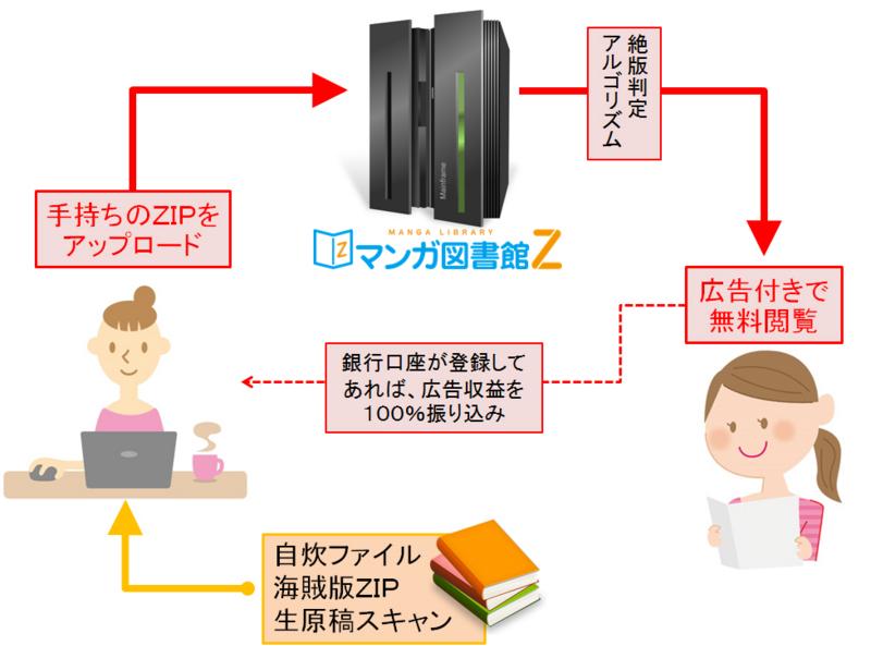 f:id:KenAkamatsu:20150919150325j:image