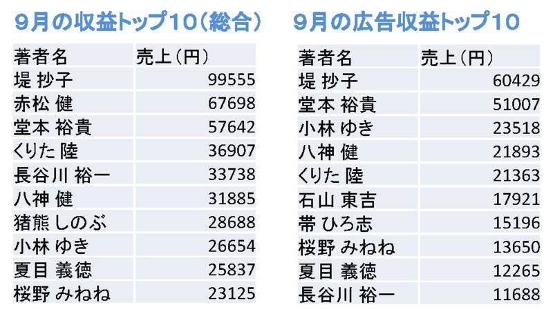 f:id:KenAkamatsu:20151224191704p:image