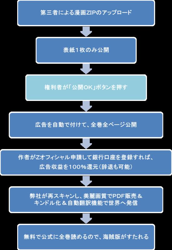 f:id:KenAkamatsu:20151224235609p:image