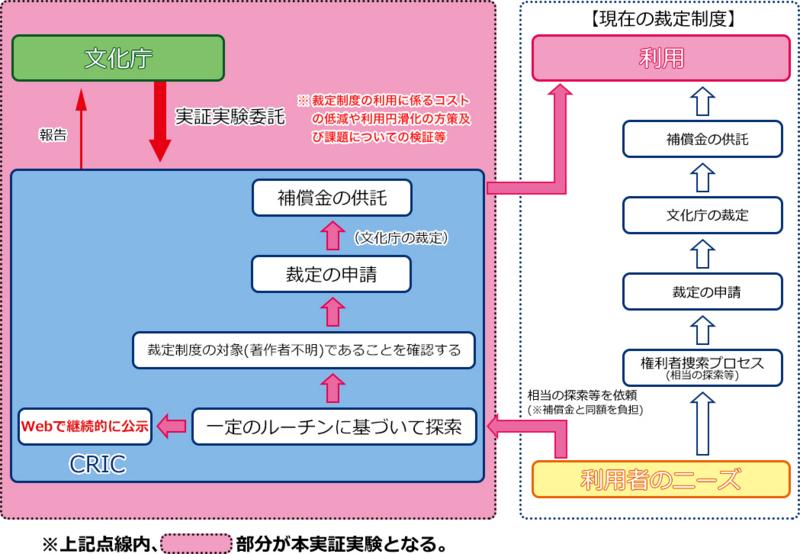 f:id:KenAkamatsu:20161110025259j:image