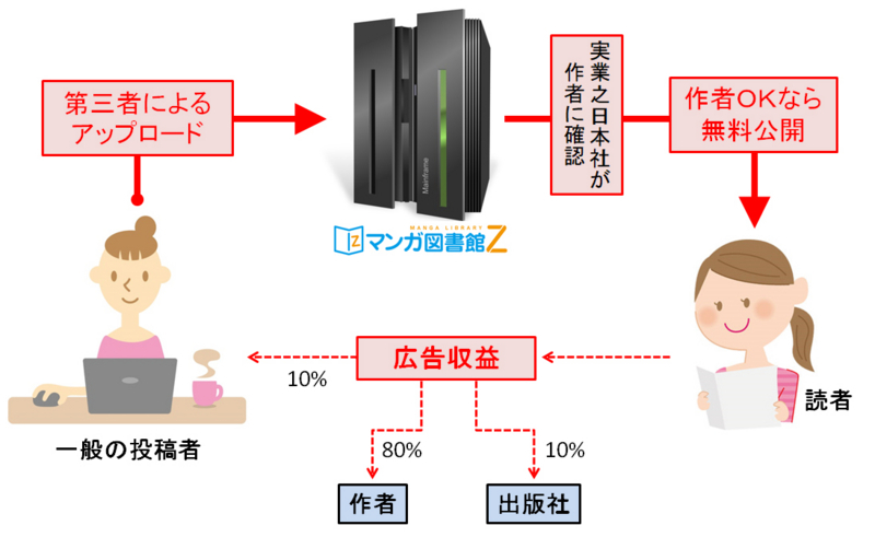 f:id:KenAkamatsu:20180806114727j:image