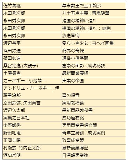 f:id:KenAkamatsu:20180912201030p:plain
