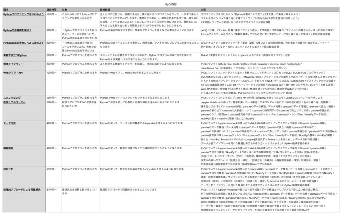 f:id:KenSuzuki1:20210412224451p:plain