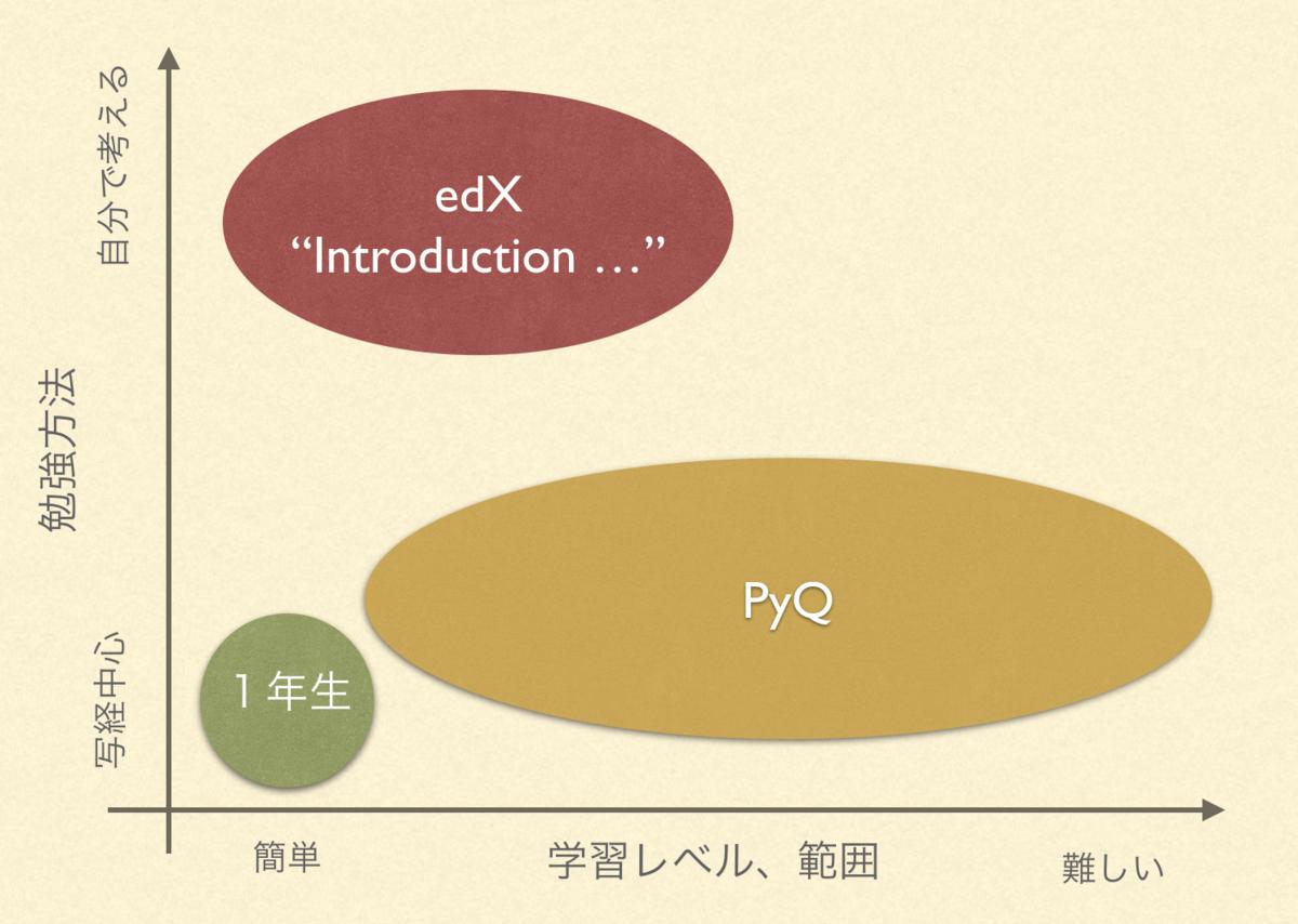 f:id:KenSuzuki1:20210412235809p:plain