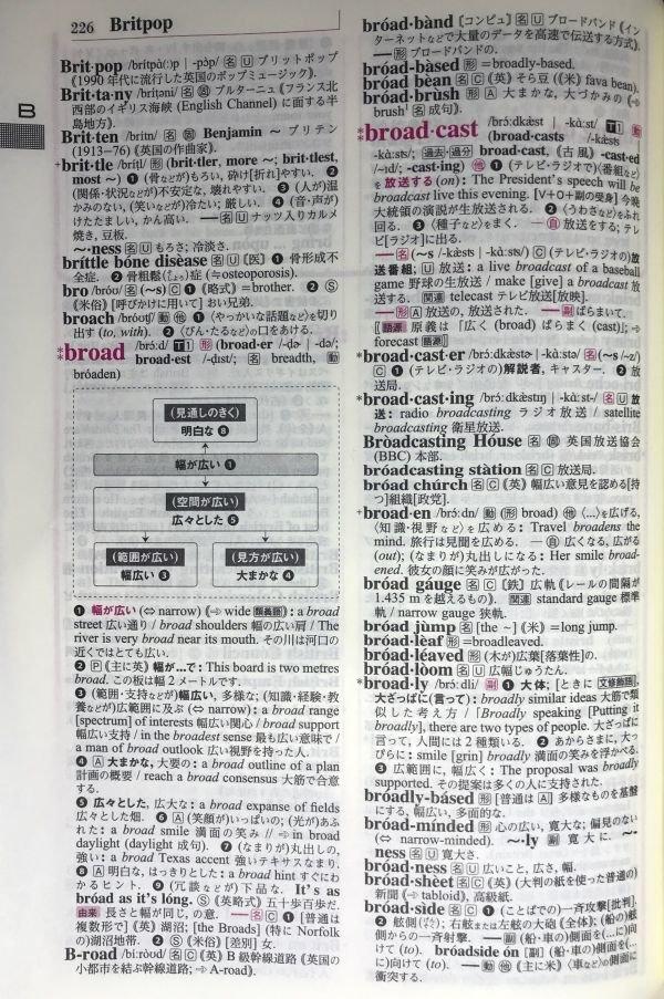 コンパスローズ英和辞典 紙面