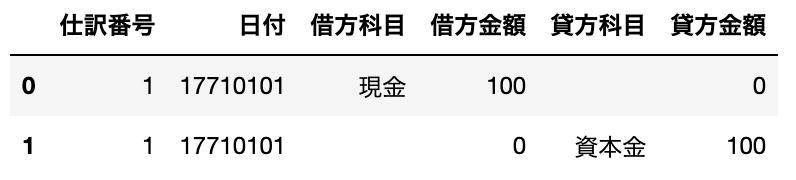 f:id:KenjiU:20210829225225p:plain