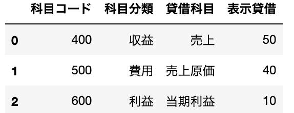 f:id:KenjiU:20210829225532p:plain