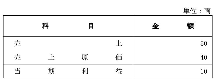 f:id:KenjiU:20210829231306p:plain
