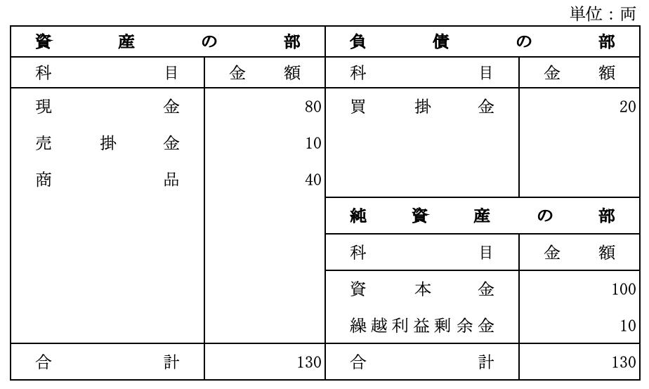 f:id:KenjiU:20210829231841p:plain
