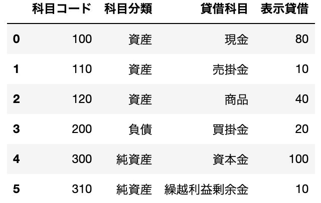 f:id:KenjiU:20210829234338p:plain