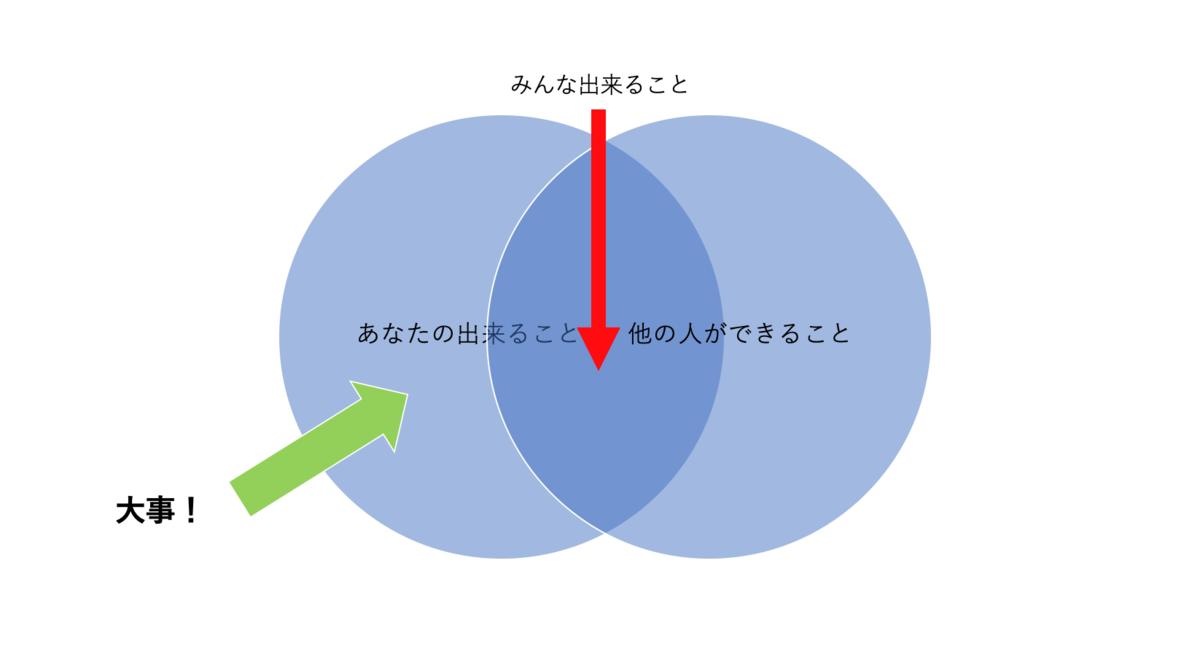 f:id:KenkimamaENG:20200421075042p:plain