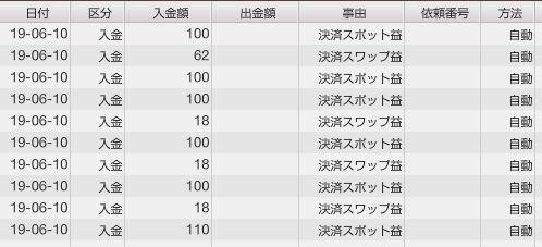 f:id:Kenshi128:20190611183226j:plain