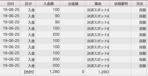 f:id:Kenshi128:20190626182247j:plain
