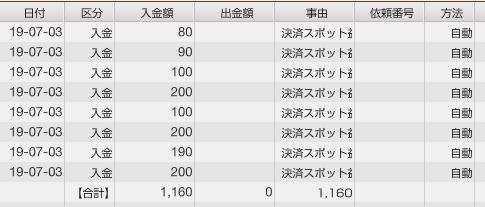 f:id:Kenshi128:20190704115647p:plain