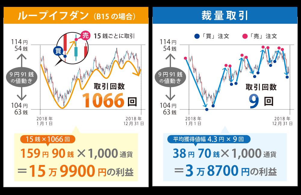 f:id:Kenshi128:20190720032033p:plain