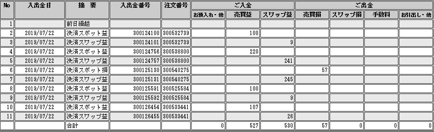 f:id:Kenshi128:20190723190628p:plain