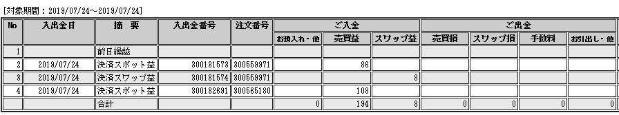 f:id:Kenshi128:20190725232829p:plain